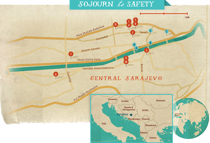 Sojourn to Safety